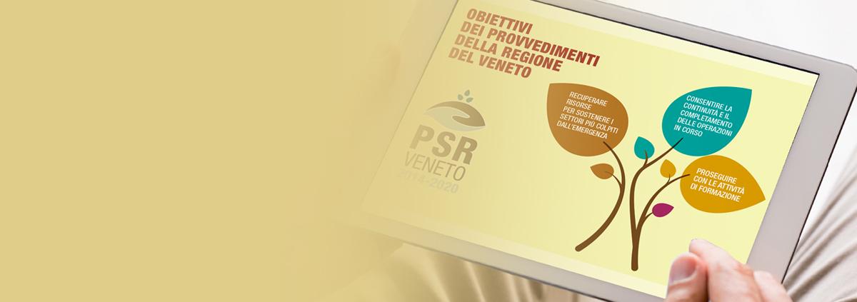 Infografica PSR e Covid-19